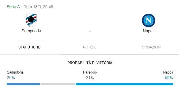 Sampdoria-Napoli, le probabili formazioni