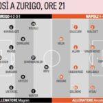 (Grafico) Europa League, Zurigo - Napoli: le probabili formazioni