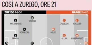 Grafico formazione Zurigo- Napoli, Europa League